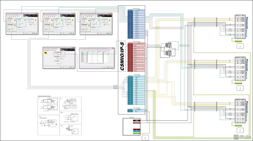 Csmio Ip Omron Yaskawa Panasonic Hy 07d543b Cs Lab Drive Wiring Diagram Source The Drawings Were Created By Labs Technical Support Section For Users Basing On Manuals Available Website And Mentioned