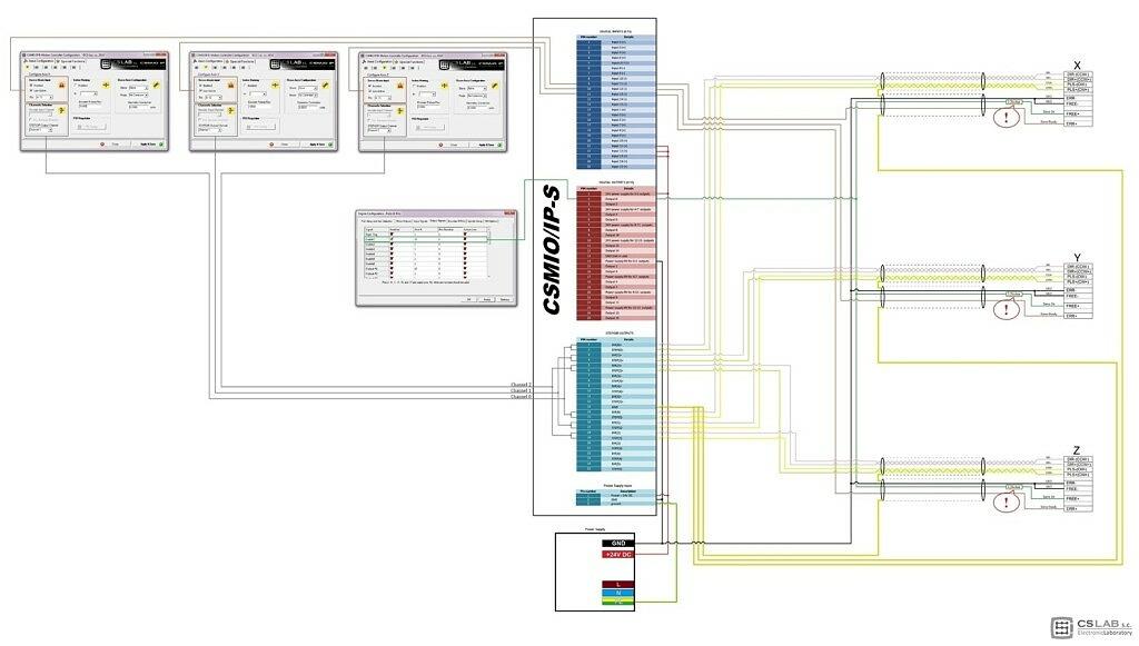 csmio-ip-s-vs-kinco-2m2280n