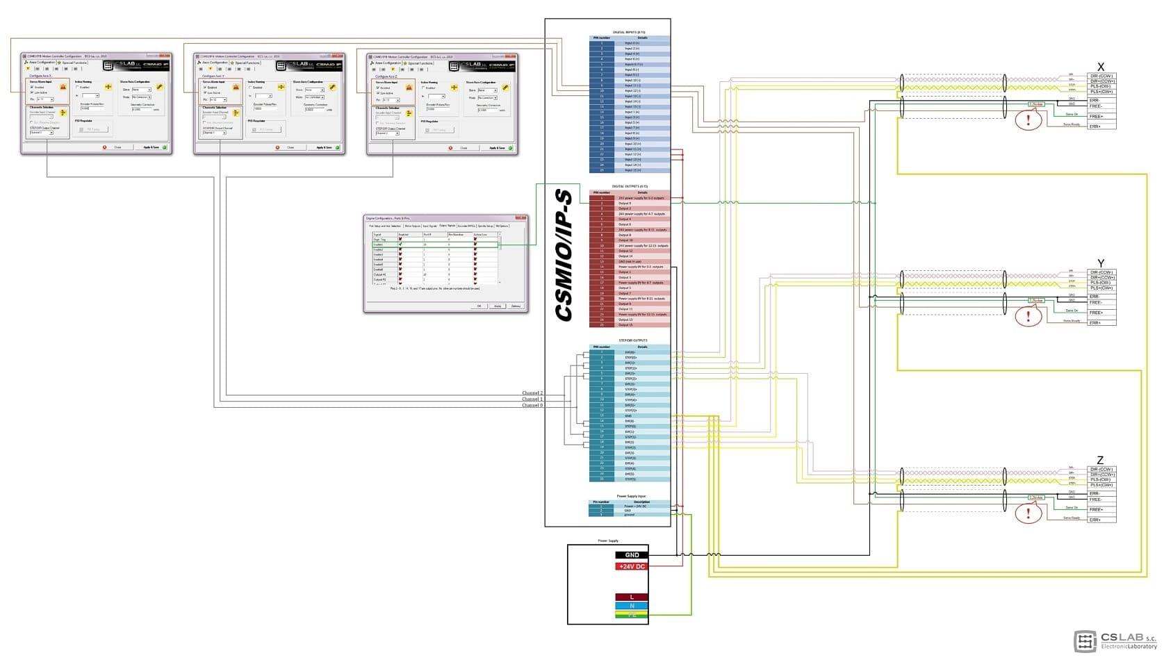 Aneta Author At Cs Lab Page 2 Of Yaskawa Vfd Wiring Diagrams Csmio Ip S Vs Kinco 2m2280n