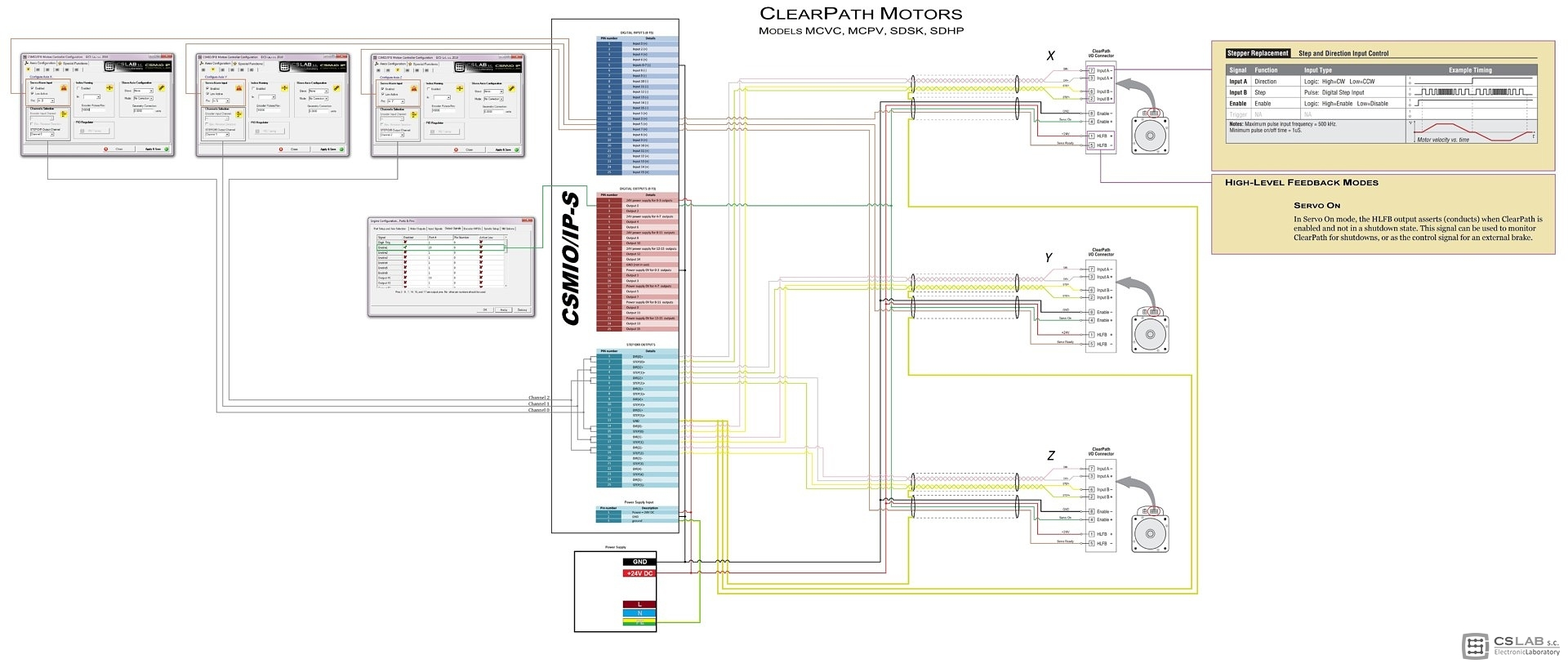 Csmio Ip S Vs Clearpath Motors Connection Diagram Cs Lab International 454 Wiring